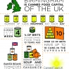 Birmingham Voted Canned Food Capital Of The UK